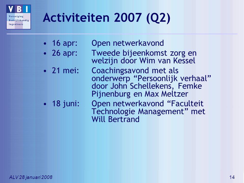 ALV 28 januari 200814 Activiteiten 2007 (Q2) 16 apr:Open netwerkavond 26 apr:Tweede bijeenkomst zorg en welzijn door Wim van Kessel 21 mei: Coachingsa