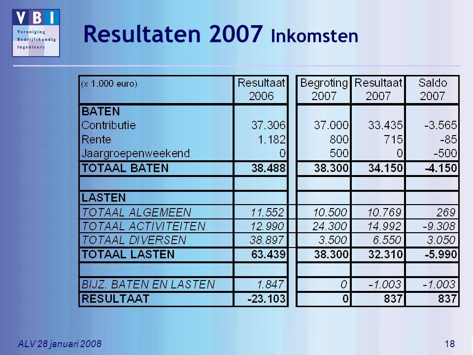 ALV 28 januari 200818 Resultaten 2007 Inkomsten