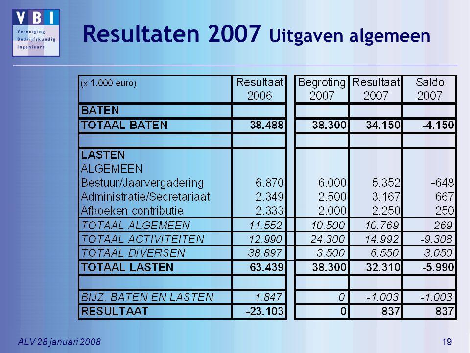 ALV 28 januari 200819 Resultaten 2007 Uitgaven algemeen
