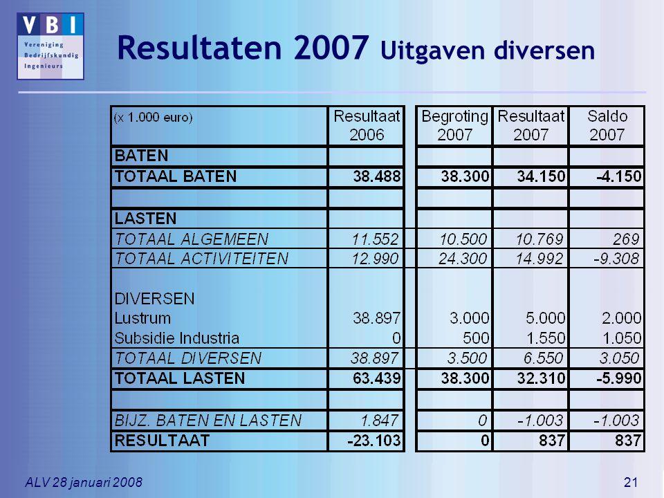 ALV 28 januari 200821 Resultaten 2007 Uitgaven diversen
