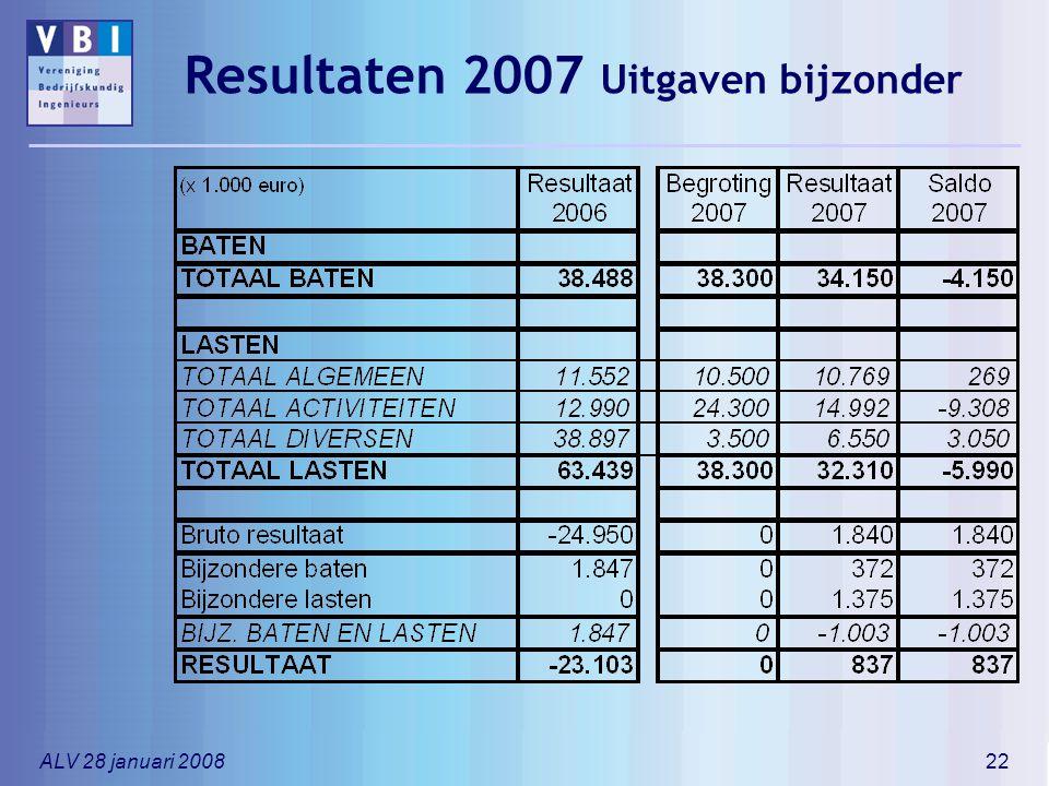 ALV 28 januari 200822 Resultaten 2007 Uitgaven bijzonder