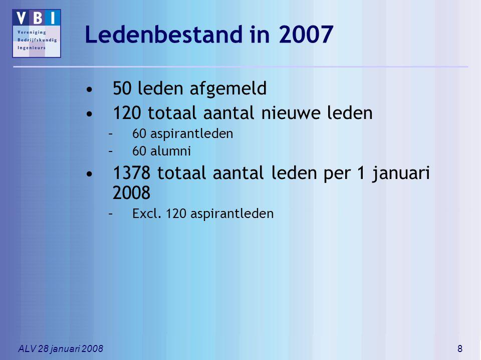 ALV 28 januari 20088 Ledenbestand in 2007 50 leden afgemeld 120 totaal aantal nieuwe leden –60 aspirantleden –60 alumni 1378 totaal aantal leden per 1