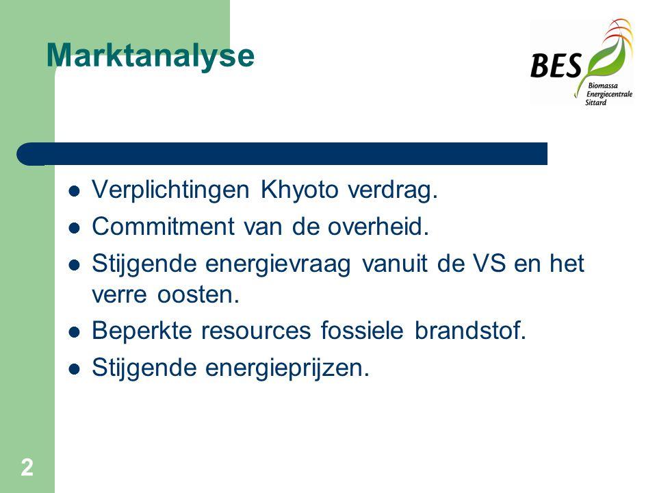 2 Marktanalyse Verplichtingen Khyoto verdrag.Commitment van de overheid.