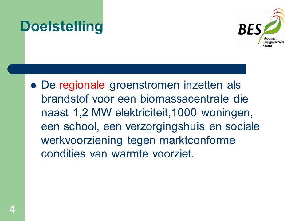 5 Commitment marktpartijen Gemeente Sittard-Geleen: 15 jaar alle in de gemeente vrijkomende groenstromen aanleveren bij de biomassa centrale.