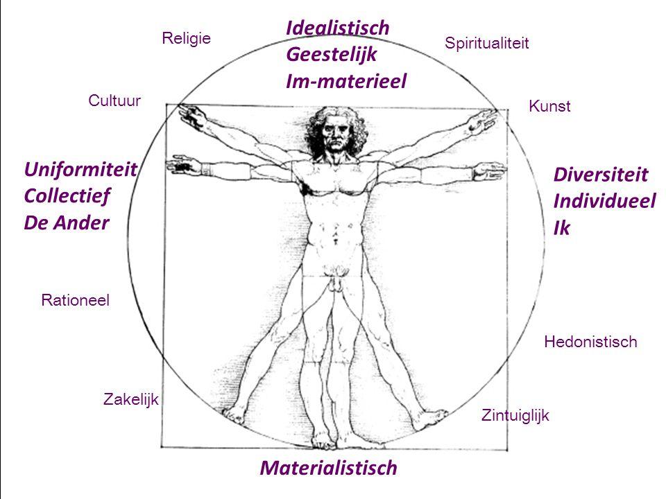 Uniformiteit Collectief De Ander Diversiteit Individueel Ik Idealistisch Geestelijk Im-materieel Materialistisch Cultuur Kunst Zintuiglijk Rationeel Z