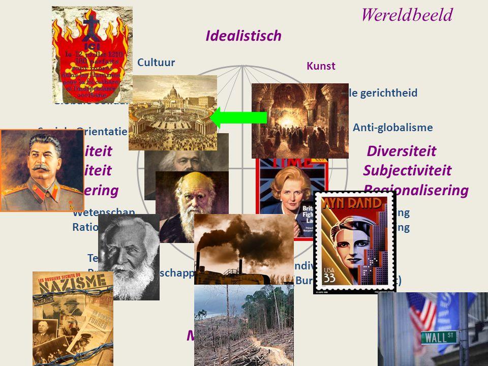 Materialistisch Kunst Cultuur Technocratie; Prestatiemaatschappij Individualisering (Burger / Consument) Globale Solidariteit Diversiteit Subjectivite