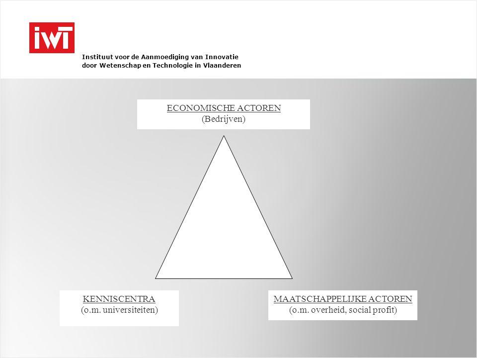 Instituut voor de Aanmoediging van Innovatie door Wetenschap en Technologie in Vlaanderen ECONOMISCHE ACTOREN (Bedrijven) MAATSCHAPPELIJKE ACTOREN (o.