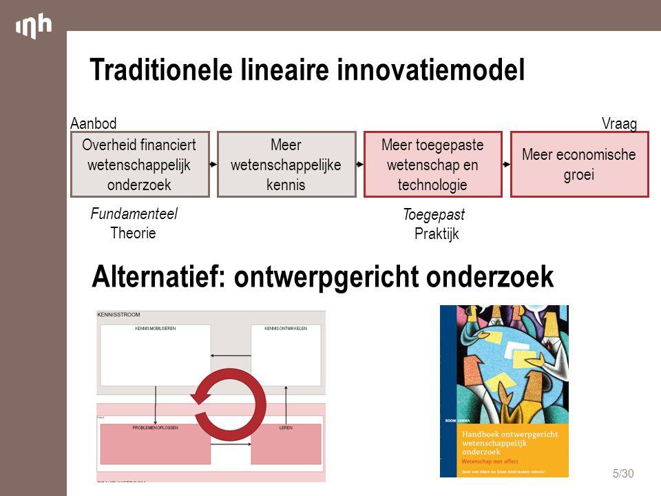 Traditionele lineaire innovatiemodel 5/30 Overheid financiert wetenschappelijk onderzoek Meer wetenschappelijke kennis Meer toegepaste wetenschap en t