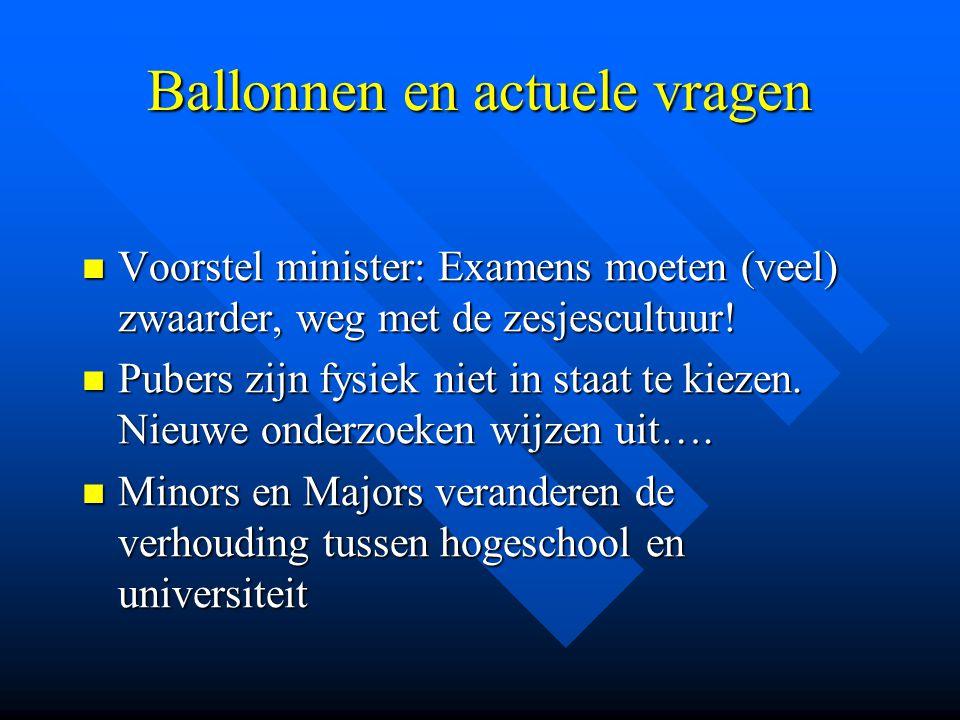 Ballonnen en actuele vragen Voorstel minister: Examens moeten (veel) zwaarder, weg met de zesjescultuur.