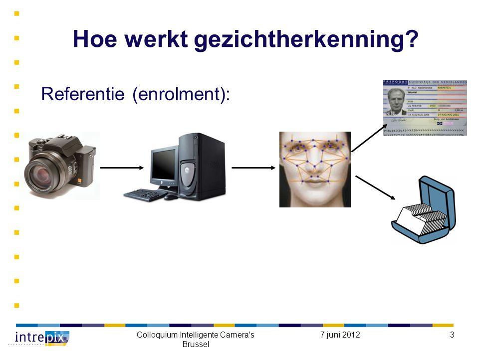 7 juni 2012Colloquium Intelligente Camera s Brussel 4 Hoe werkt gezichtherkenning? Herkenning: