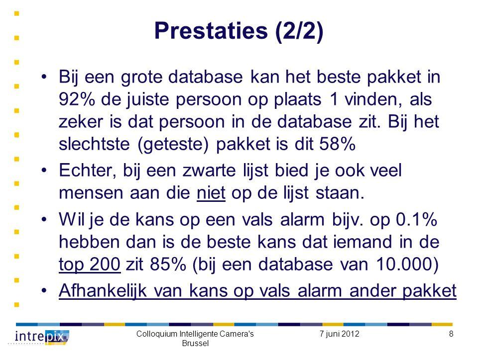 Prestaties (2/2) Bij een grote database kan het beste pakket in 92% de juiste persoon op plaats 1 vinden, als zeker is dat persoon in de database zit.
