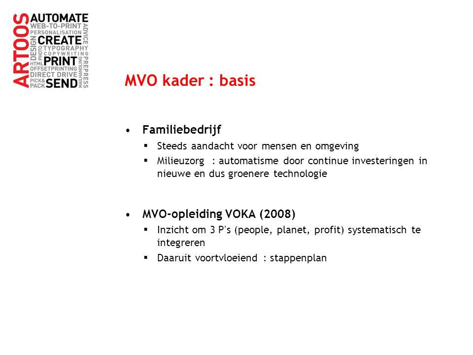 MVO kader : basis Familiebedrijf  Steeds aandacht voor mensen en omgeving  Milieuzorg : automatisme door continue investeringen in nieuwe en dus gro