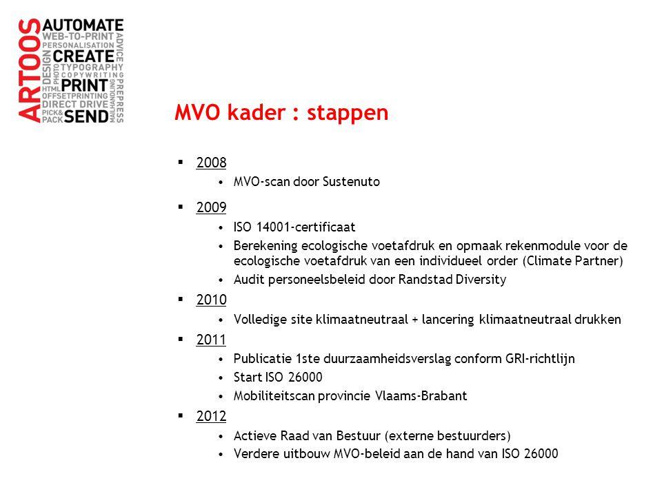 MVO kader : stappen  2008 MVO-scan door Sustenuto  2009 ISO 14001-certificaat Berekening ecologische voetafdruk en opmaak rekenmodule voor de ecolog