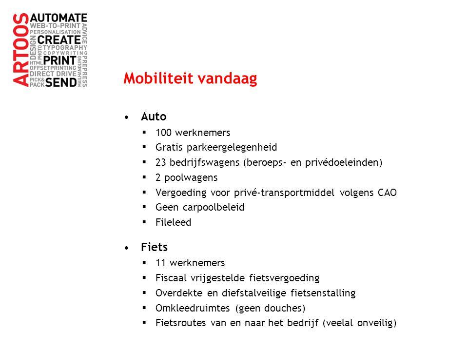 Mobiliteit vandaag Auto  100 werknemers  Gratis parkeergelegenheid  23 bedrijfswagens (beroeps- en privédoeleinden)  2 poolwagens  Vergoeding voo