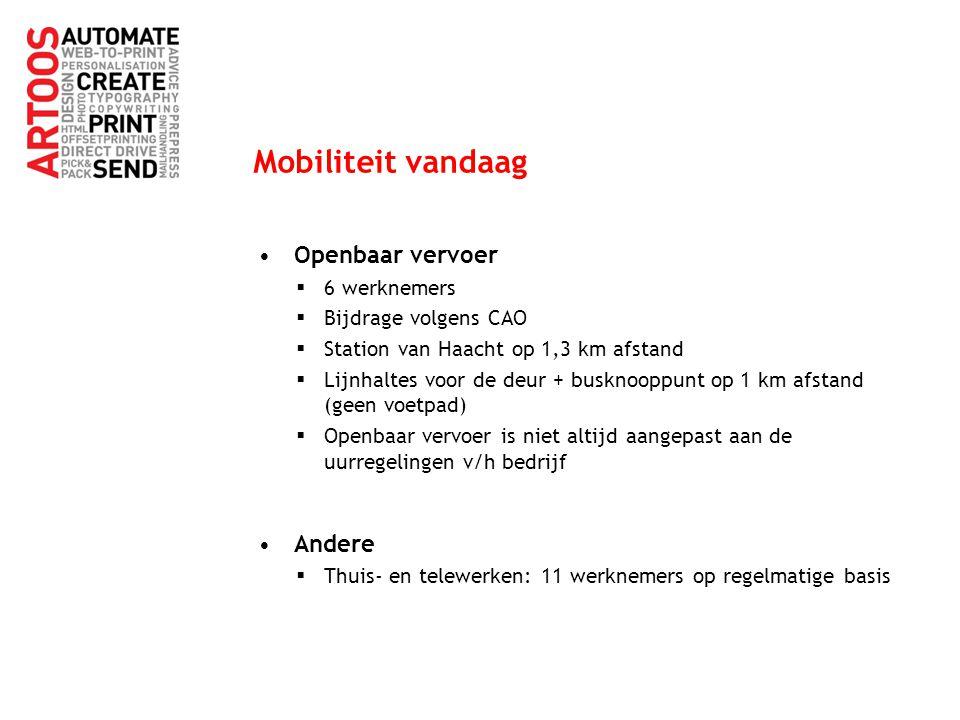 Mobiliteit vandaag Openbaar vervoer  6 werknemers  Bijdrage volgens CAO  Station van Haacht op 1,3 km afstand  Lijnhaltes voor de deur + busknoopp