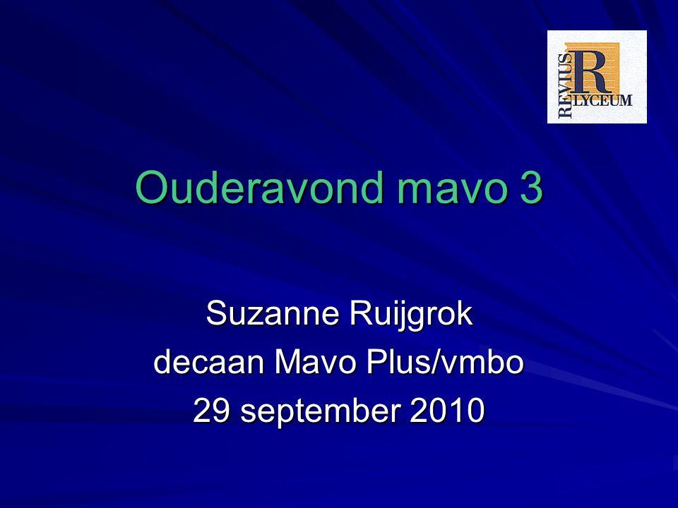 Ouderavond mavo 3 Suzanne Ruijgrok decaan Mavo Plus/vmbo 29 september 2010