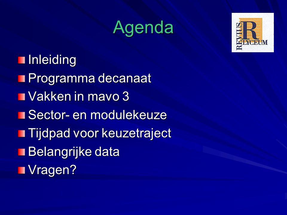 Agenda Inleiding Programma decanaat Vakken in mavo 3 Sector- en modulekeuze Tijdpad voor keuzetraject Belangrijke data Vragen