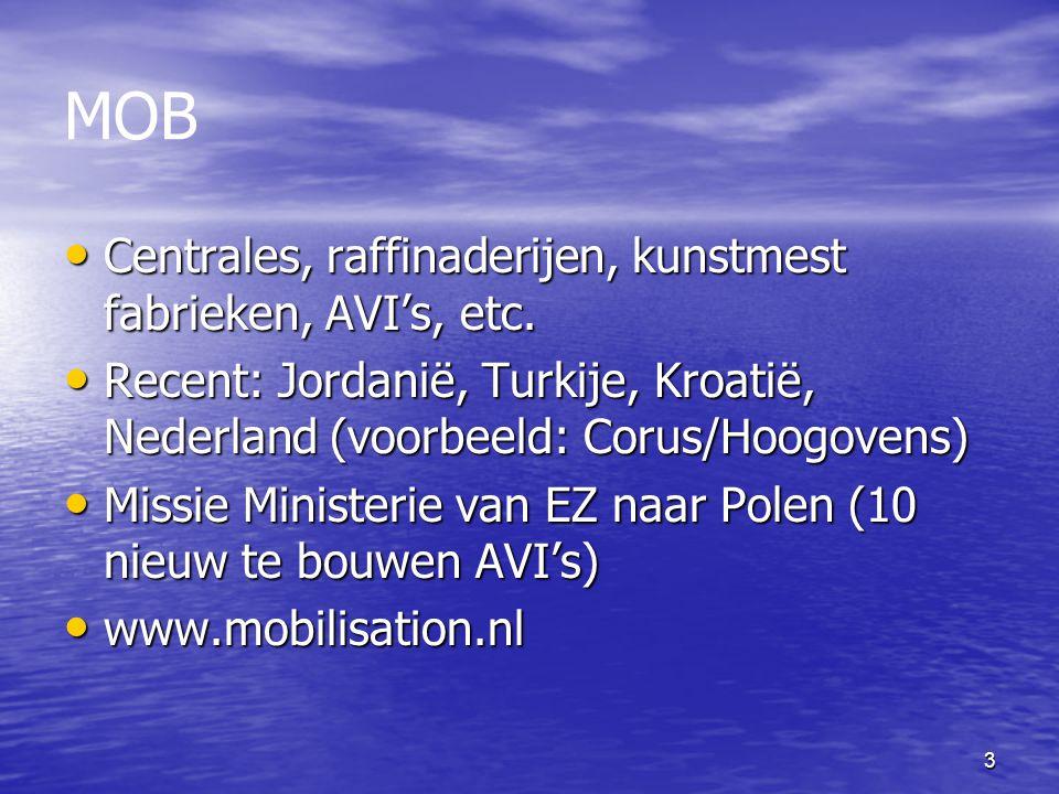 3 MOB Centrales, raffinaderijen, kunstmest fabrieken, AVI's, etc. Centrales, raffinaderijen, kunstmest fabrieken, AVI's, etc. Recent: Jordanië, Turkij