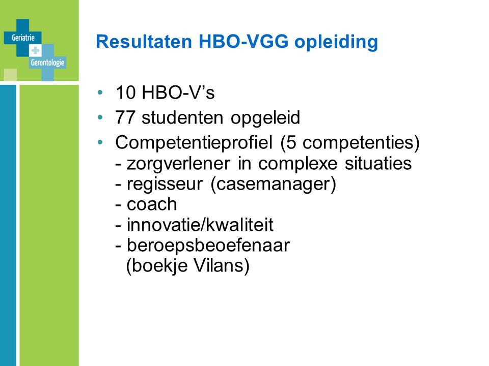 Resultaten HBO-VGG opleiding 10 HBO-V's 77 studenten opgeleid Competentieprofiel (5 competenties) - zorgverlener in complexe situaties - regisseur (casemanager) - coach - innovatie/kwaliteit - beroepsbeoefenaar (boekje Vilans)