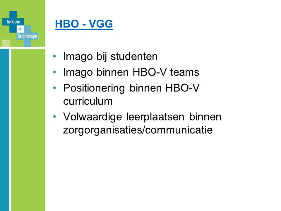 HBO - VGG Imago bij studenten Imago binnen HBO-V teams Positionering binnen HBO-V curriculum Volwaardige leerplaatsen binnen zorgorganisaties/communicatie