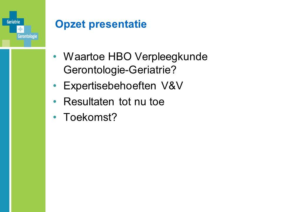 Resultaten HBO-VGG opleiding (2) 2 werkconferenties - aanpalende professionals - analyse implementatie Vakbladen/website Actiz Marktverkenning (Martin Gloudemans) Werkconferentie: Meerwaarde HBO-VGG