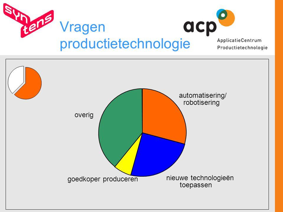 Vragen productietechnologie nieuwe technologieën toepassen goedkoper produceren overig automatisering/ robotisering