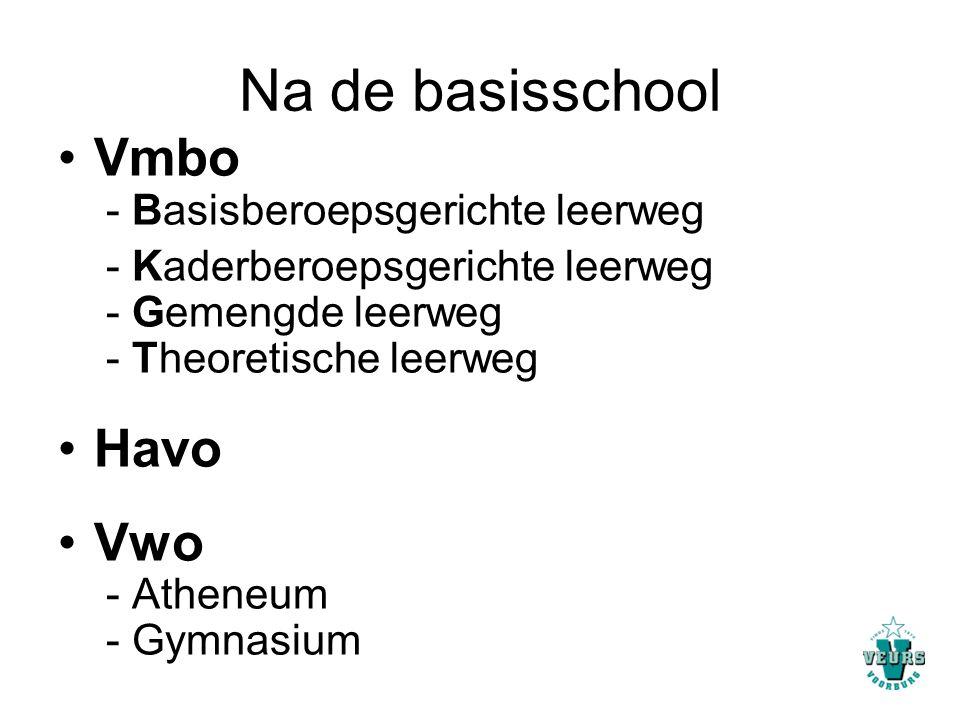 Na de basisschool Vmbo - Basisberoepsgerichte leerweg - Kaderberoepsgerichte leerweg - Gemengde leerweg - Theoretische leerweg Havo Vwo - Atheneum - G