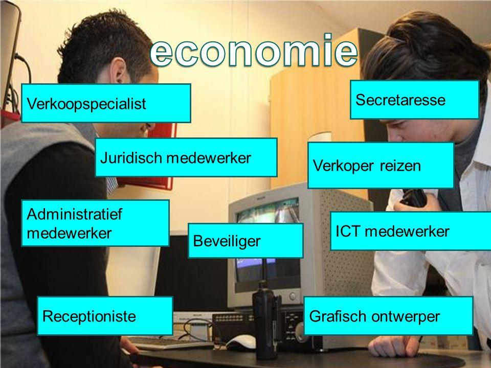 WAAR ? v. Horvettestraat 3 2274 JW VOORBURG 070 4199200 info@veursvoorburg.nl www.veursvoorburg.nl