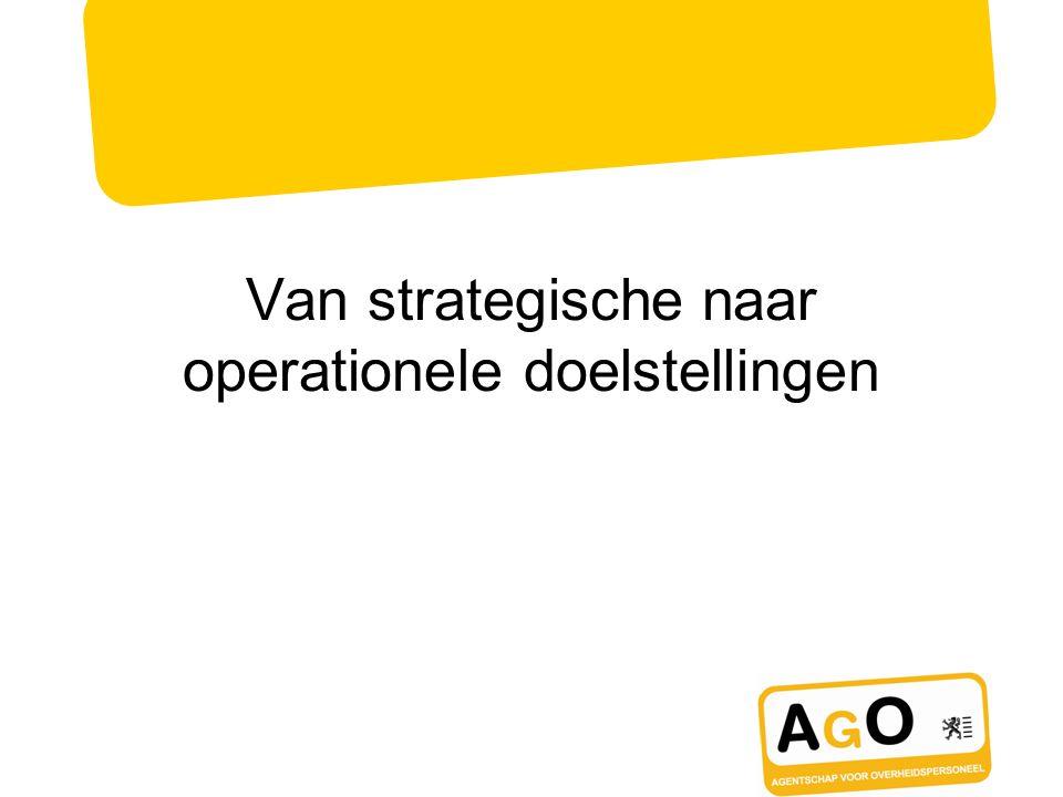 Van strategische naar operationele doelstellingen