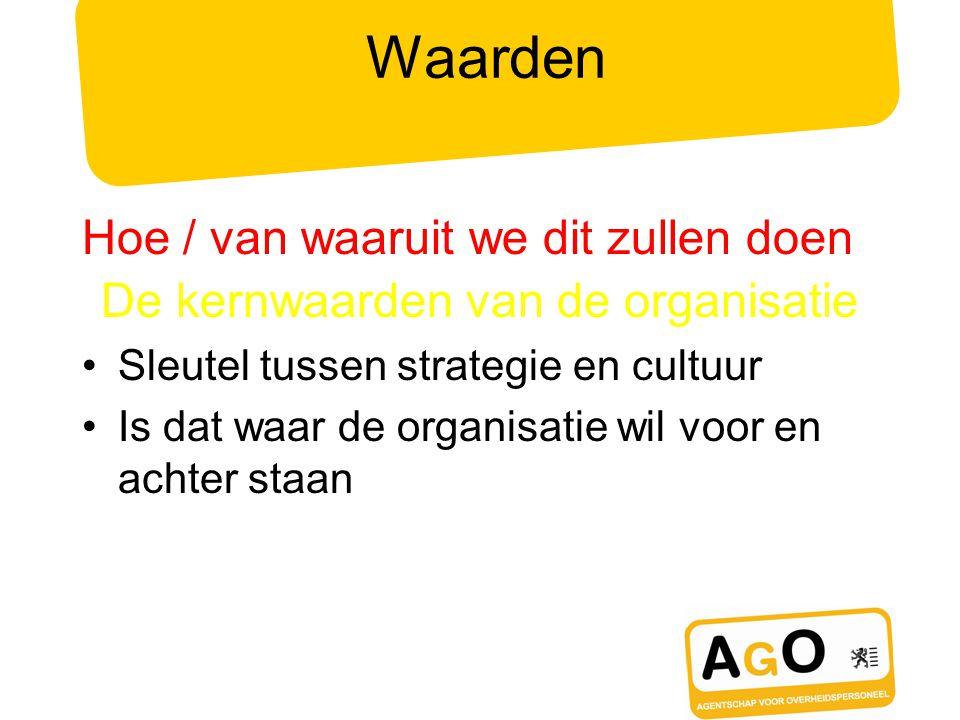 Waarden Hoe / van waaruit we dit zullen doen De kernwaarden van de organisatie Sleutel tussen strategie en cultuur Is dat waar de organisatie wil voor