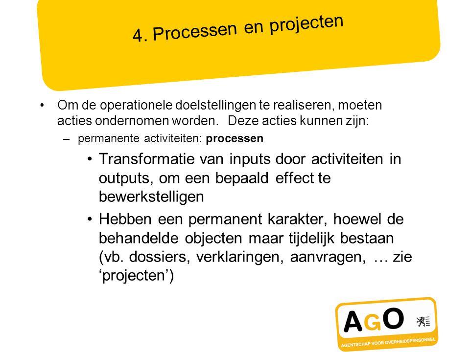4. Processen en projecten Om de operationele doelstellingen te realiseren, moeten acties ondernomen worden. Deze acties kunnen zijn: –permanente activ