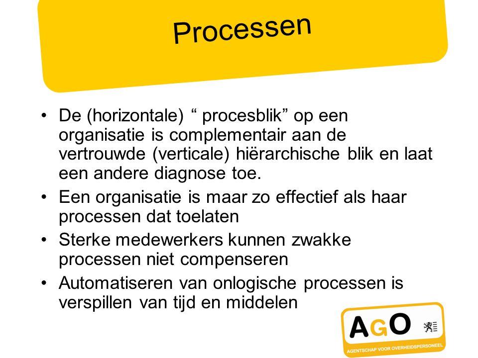 """Processen De (horizontale) """" procesblik"""" op een organisatie is complementair aan de vertrouwde (verticale) hiërarchische blik en laat een andere diagn"""
