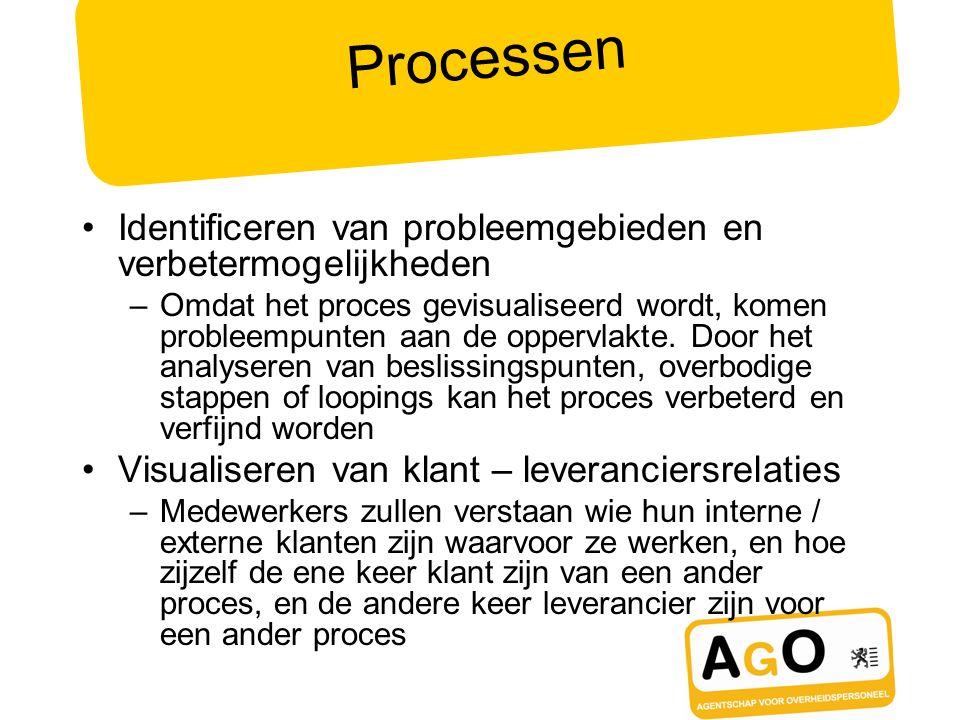Processen Identificeren van probleemgebieden en verbetermogelijkheden –Omdat het proces gevisualiseerd wordt, komen probleempunten aan de oppervlakte.
