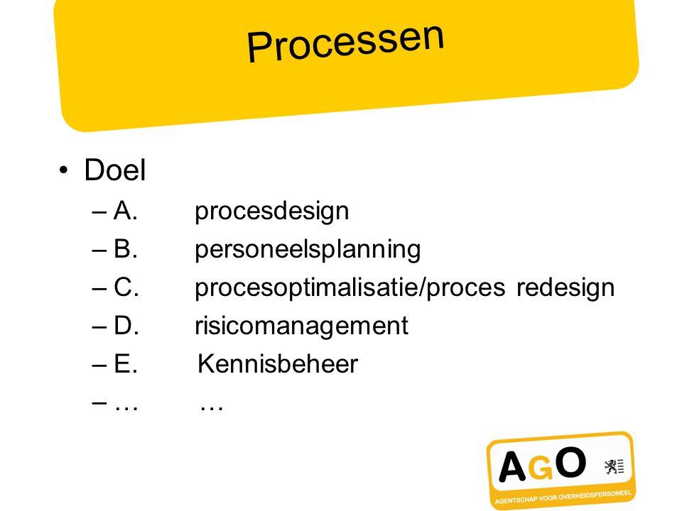 Processen Doel –A.procesdesign –B.personeelsplanning –C.procesoptimalisatie/proces redesign –D.risicomanagement –E. Kennisbeheer –… …