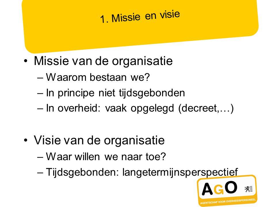 1. Missie en visie Missie van de organisatie –Waarom bestaan we? –In principe niet tijdsgebonden –In overheid: vaak opgelegd (decreet,…) Visie van de