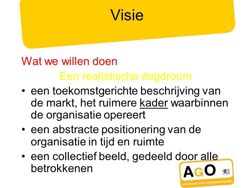 Visie Wat we willen doen Een realistische dagdroom een toekomstgerichte beschrijving van de markt, het ruimere kader waarbinnen de organisatie opereer
