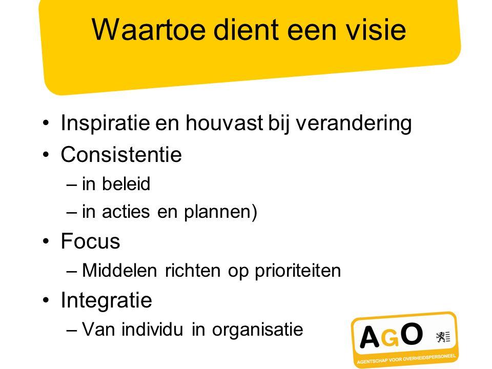 Waartoe dient een visie Inspiratie en houvast bij verandering Consistentie –in beleid –in acties en plannen) Focus –Middelen richten op prioriteiten I
