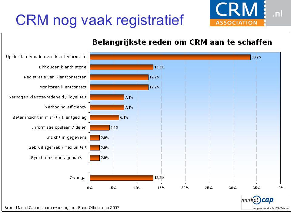 CRM nog vaak registratief