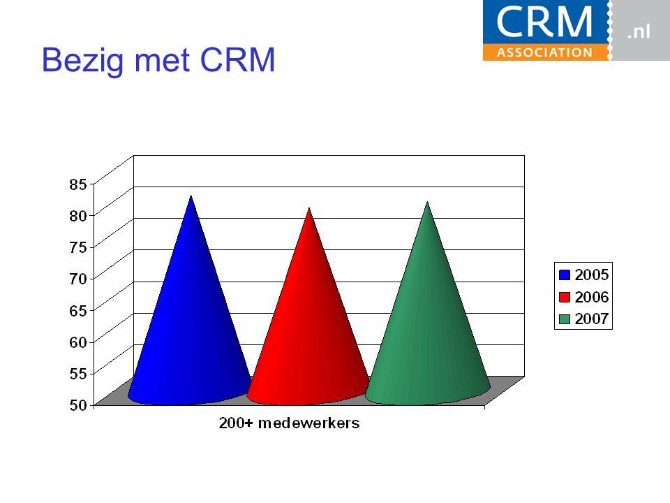 Bezig met CRM