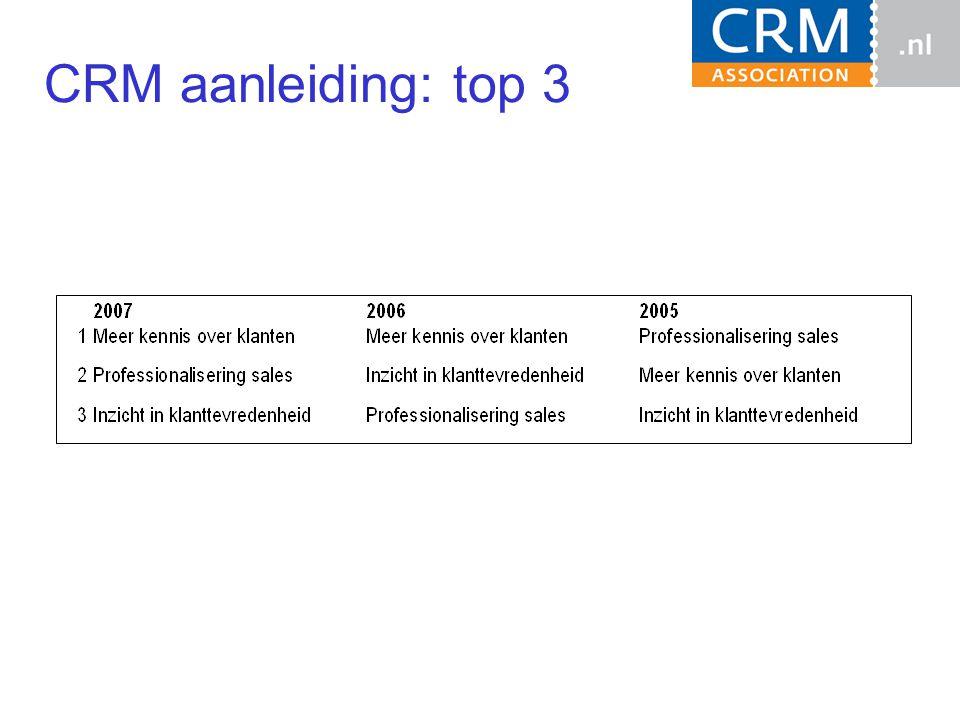 CRM aanleiding: top 3