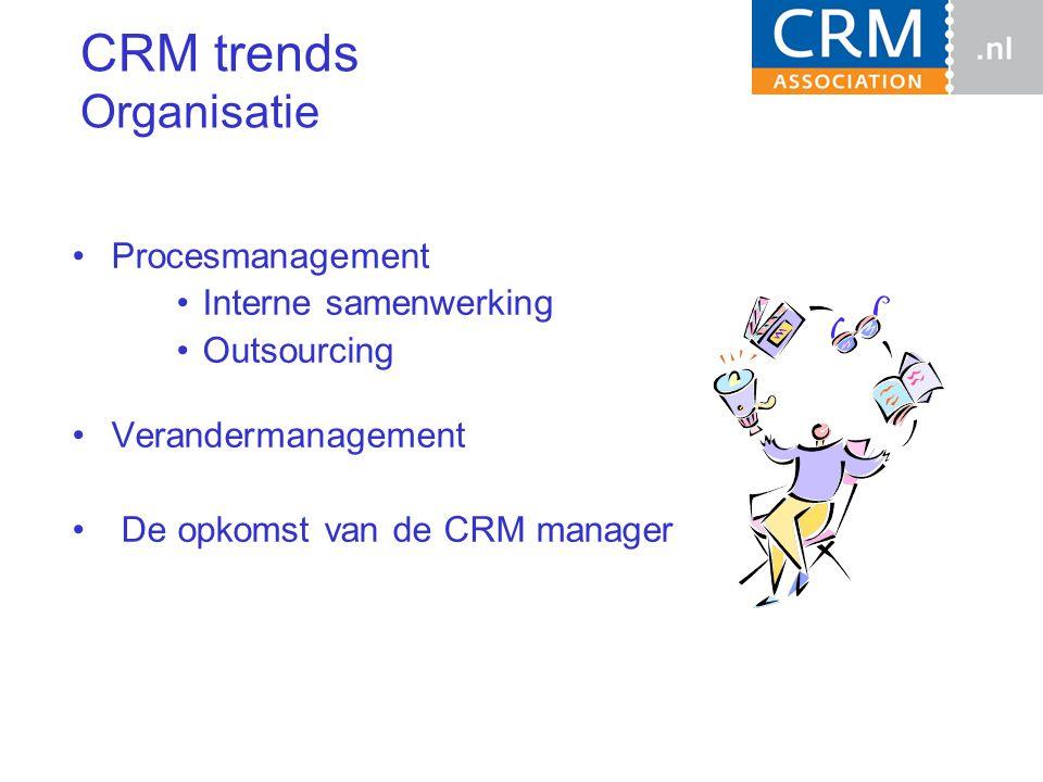 CRM trends Organisatie Procesmanagement Interne samenwerking Outsourcing Verandermanagement De opkomst van de CRM manager