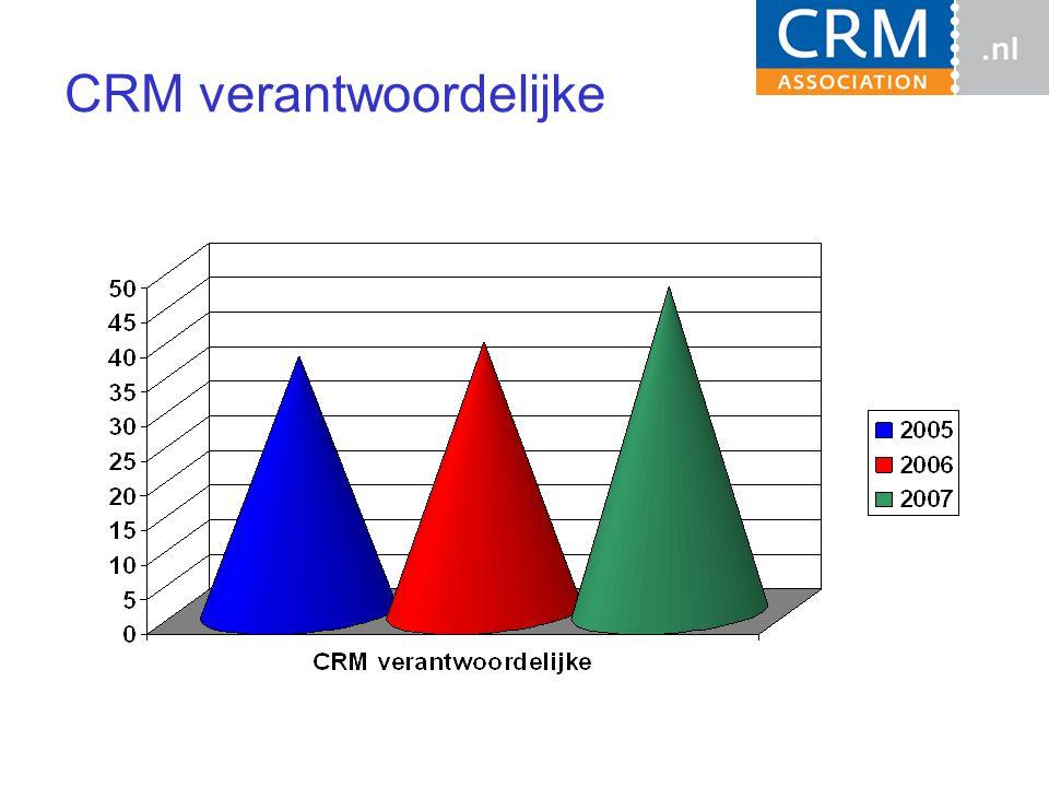 CRM verantwoordelijke