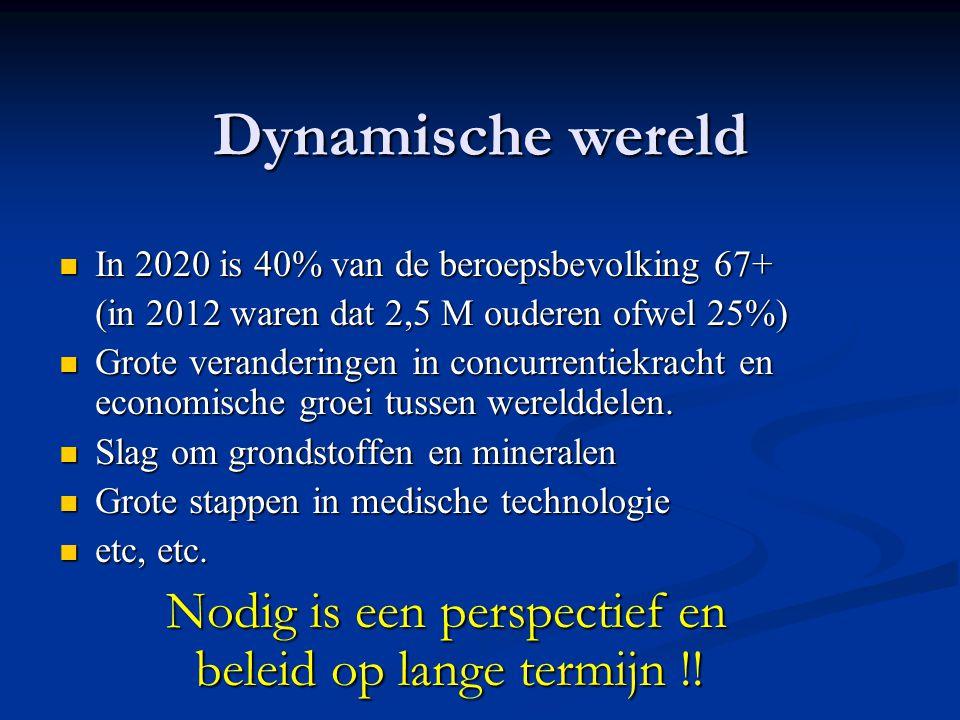 Dynamische wereld In 2020 is 40% van de beroepsbevolking 67+ In 2020 is 40% van de beroepsbevolking 67+ (in 2012 waren dat 2,5 M ouderen ofwel 25%) Grote veranderingen in concurrentiekracht en economische groei tussen werelddelen.