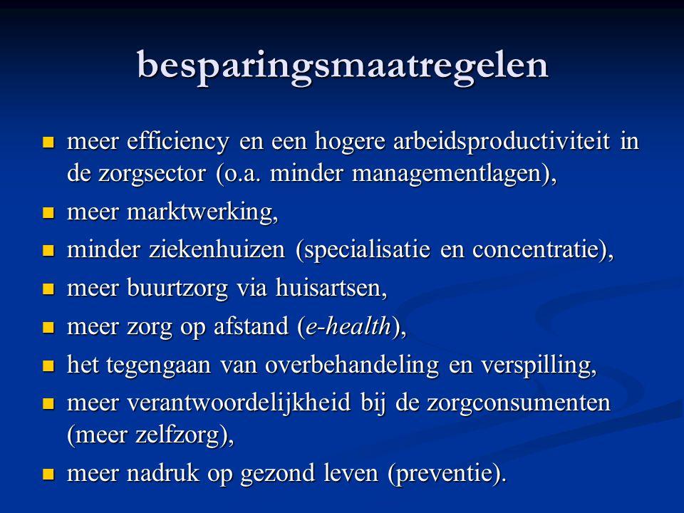 besparingsmaatregelen meer efficiency en een hogere arbeidsproductiviteit in de zorgsector (o.a.