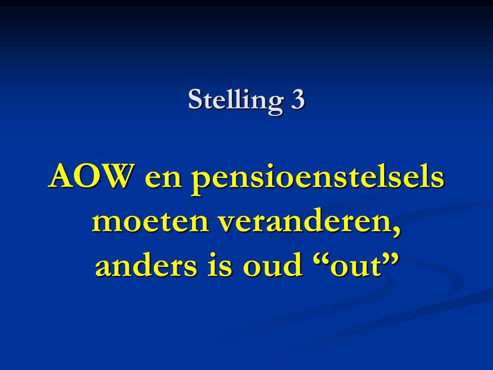 """Stelling 3 AOW en pensioenstelsels moeten veranderen, anders is oud """"out"""""""