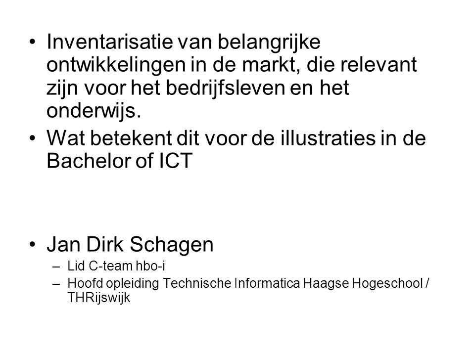 Inventarisatie van belangrijke ontwikkelingen in de markt, die relevant zijn voor het bedrijfsleven en het onderwijs.