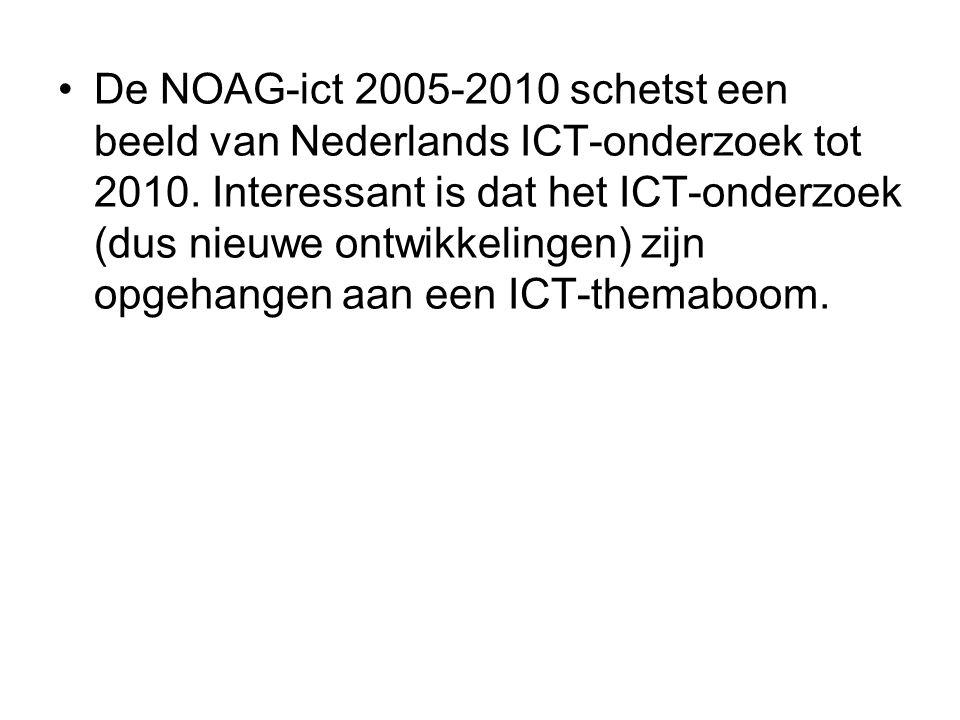 De NOAG-ict 2005-2010 schetst een beeld van Nederlands ICT-onderzoek tot 2010.