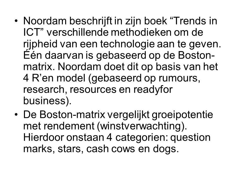 Noordam beschrijft in zijn boek Trends in ICT verschillende methodieken om de rijpheid van een technologie aan te geven.