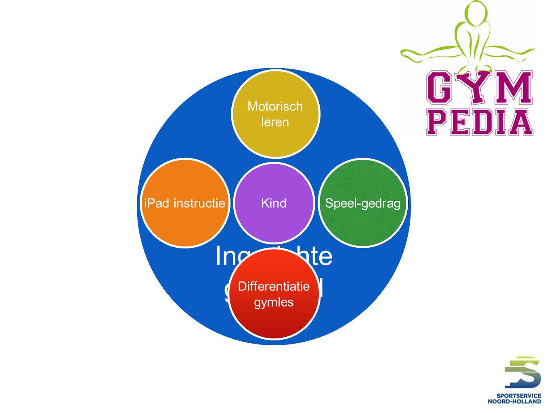Ingerichte gymzaal Differentiatie gymles Motorisch leren iPad instructie Kind Speel-gedrag