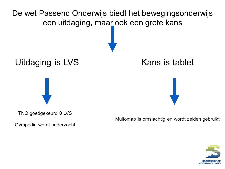Uitdaging is LVS De wet Passend Onderwijs biedt het bewegingsonderwijs een uitdaging, maar ook een grote kans TNO goedgekeurd 0 LVS Gympedia wordt onderzocht Kans is tablet Multomap is omslachtig en wordt zelden gebruikt